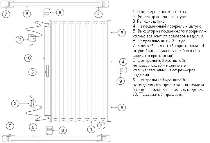 Shema-vertikal-plisse